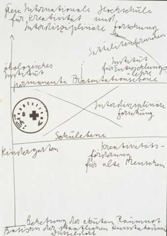 "(dupe of 92.351.1)Diagram for explanation of the structure of a ""Free International..."