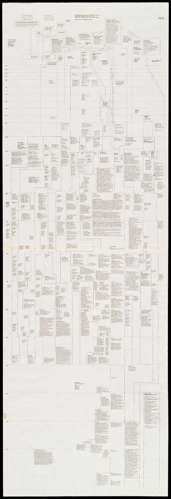 Black text and diagram, similar to a geneological chart, on white paper.